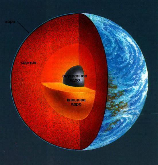 Земля постепенно уменьшается в объеме