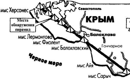Схема расположения подземных Пирамид, в Крыму на Украине.