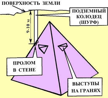 Смотреть новости телеканал россия 1 онлайн в прямом эфире