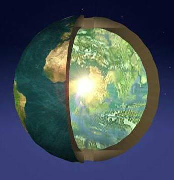 Гипотеза полой земли