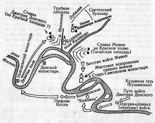 схему Куликовской битвы на