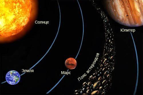 Пятая планета - Фаэтон