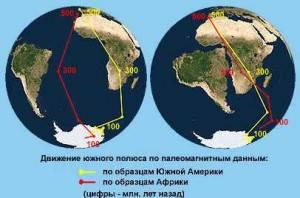 Наука не верит в апокалипсис