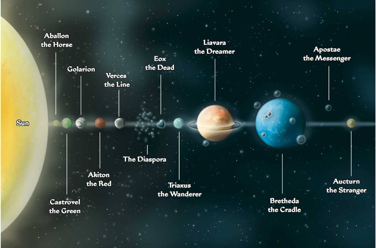 an overview of our solar system and its constituent planets In sum, the planet's of our solar system all have atmospheres of sorts and compared to earth's relatively balmy and thick atmosphere, they run the gamut between very very thin to very very dense.