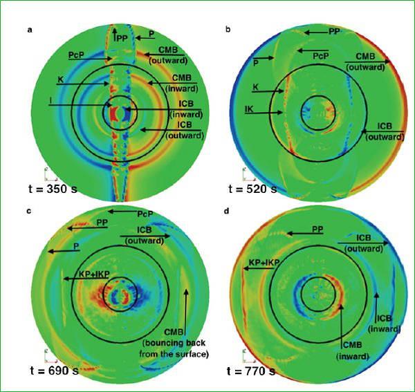 Что будет, если чёрная дыра столкнётся с Землёй?