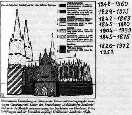 этой карты-схемы собора?