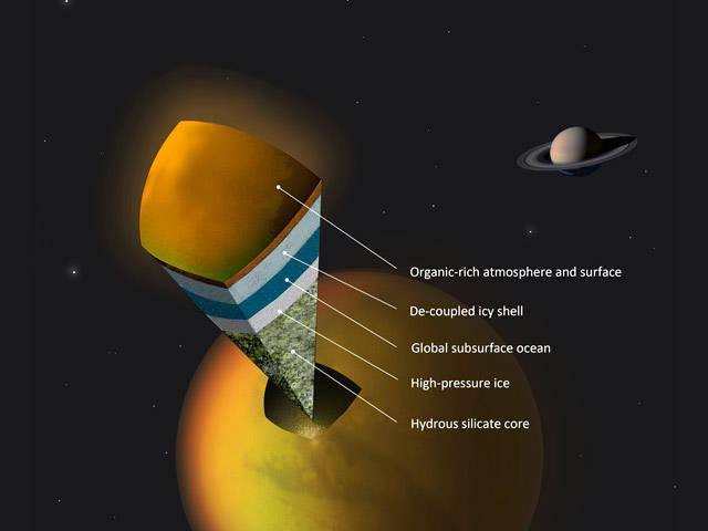 Под поверхностью Титана скрыт океан