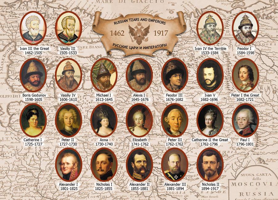 Истоки правления династии Рюриковичей
