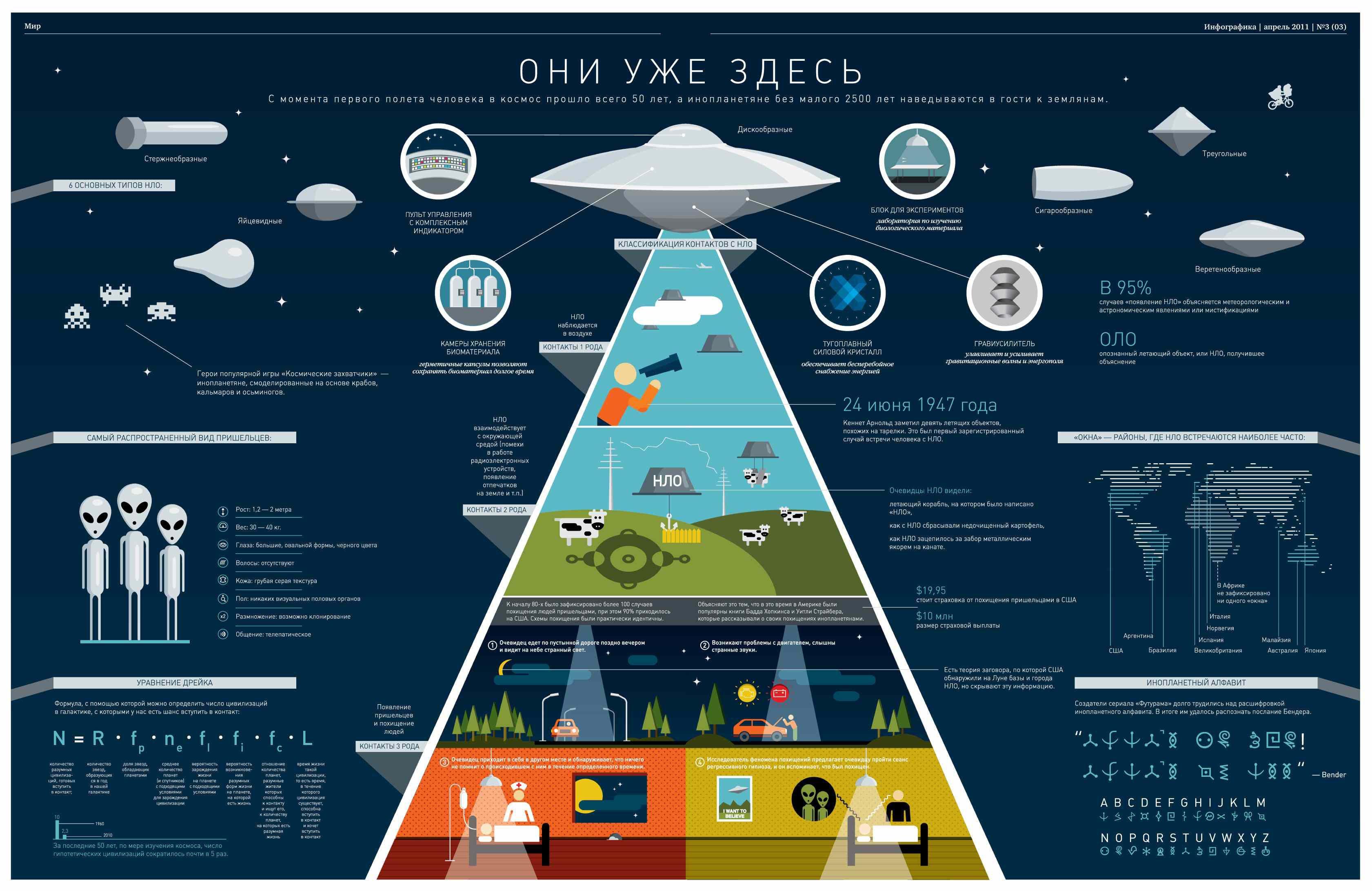 Пришельцы живут среди нас