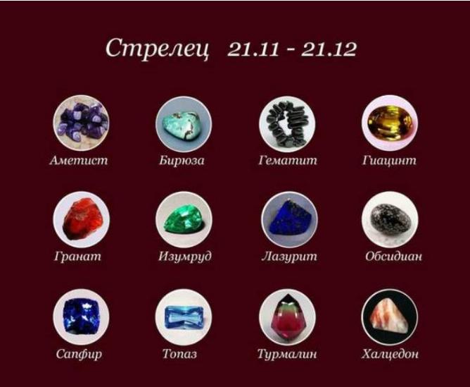 Стрелец камень талисман: характерные черты большинства Стрельцов.