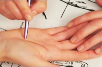 Хиромантия: где нарисовать линию удачи и богатства