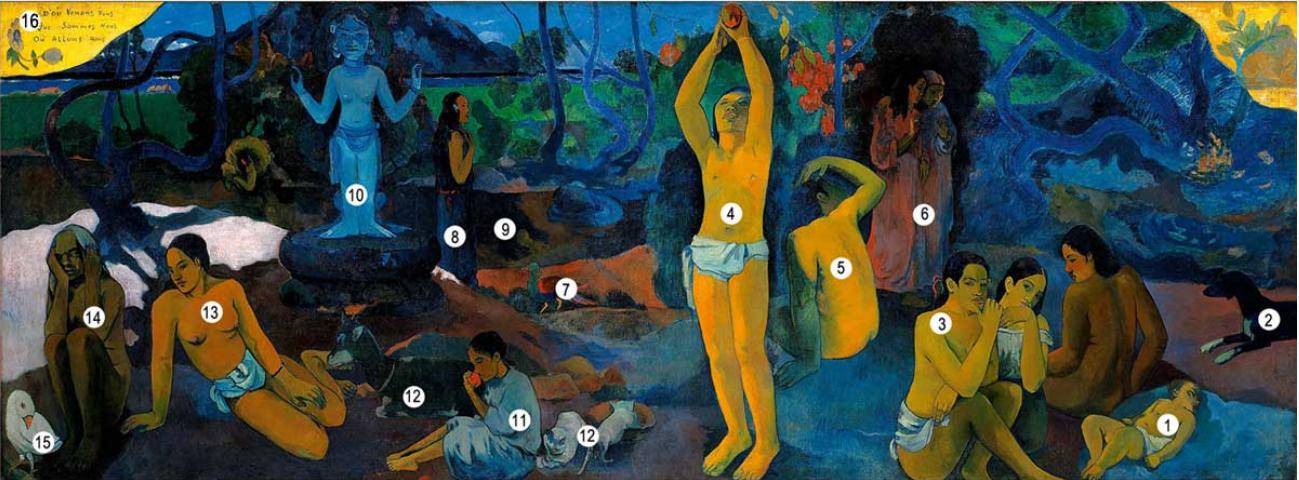 """Поль Гоген """"Откуда мы пришли? Кто мы? Куда идём?"""": тайны мистической картины - 15 мистических символов на картине"""