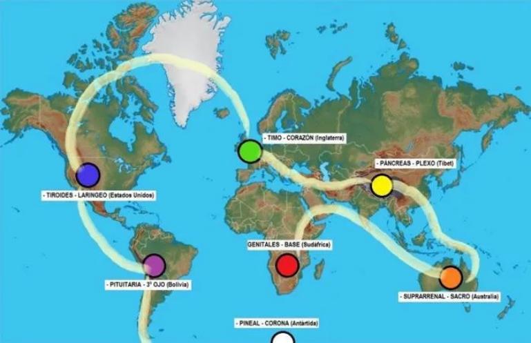 7 основных чакр Земли