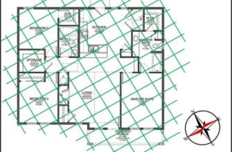 Как определить геопатогенные зоны в доме (сетка Хартмана)?