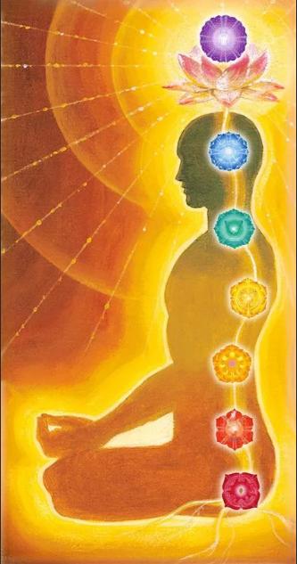 7 основных чакр на теле человека