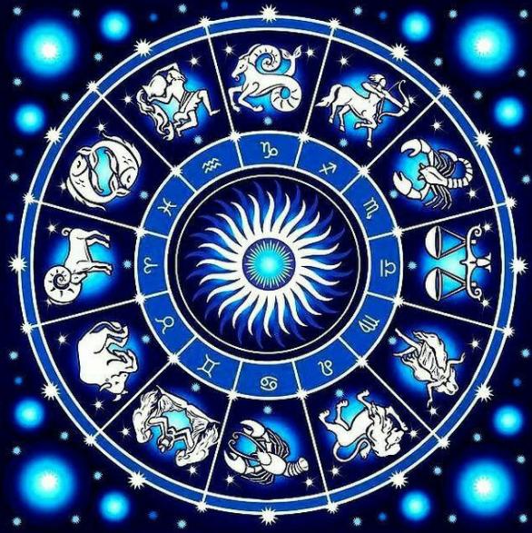 Зодиакальный круг 12 знаков