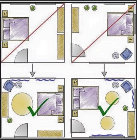 как расоплжить кровать