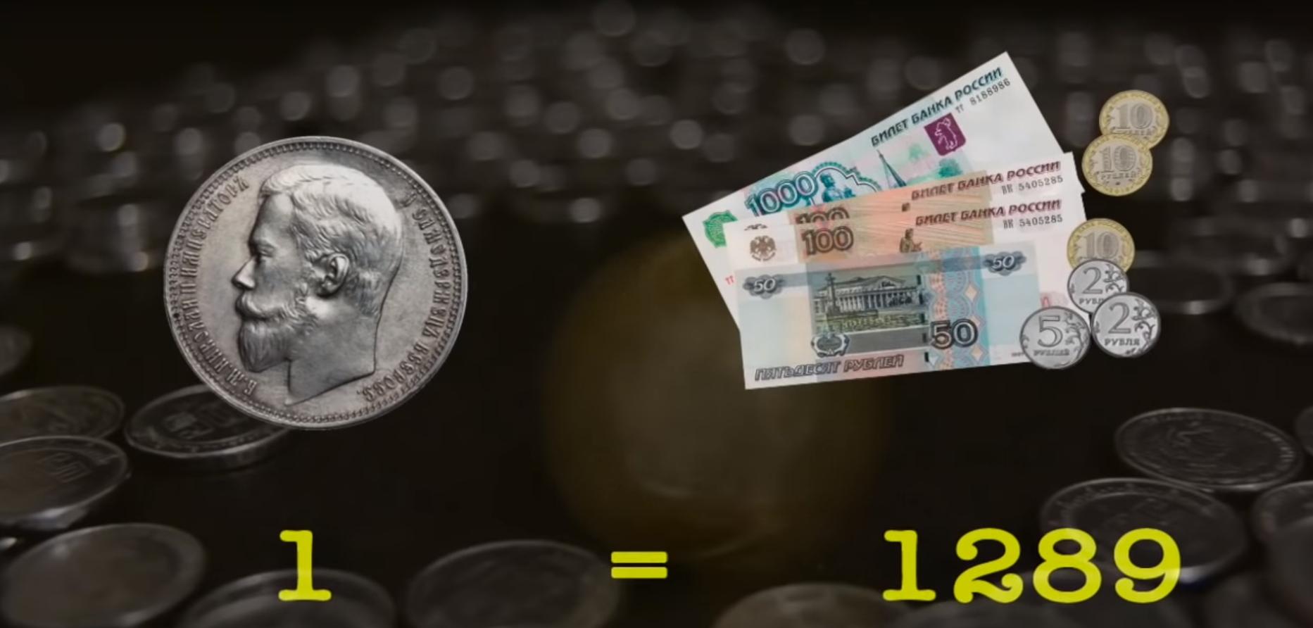 Рубли в дореволюционной России